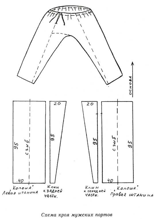 Славянские штаны своими руками